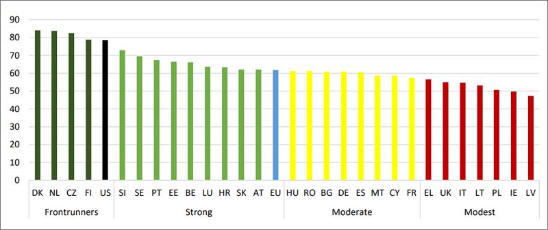El BIE situa a Espana por encima de la media europea en algunos aspectos