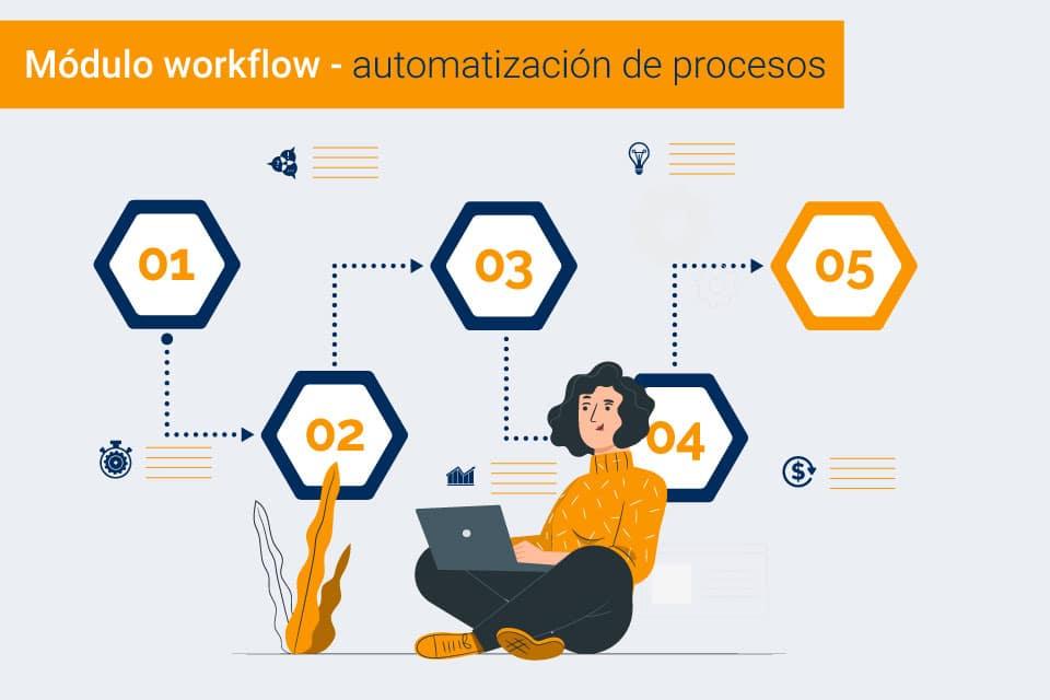 En este momento estás viendo Software para automatización de procesos en la empresa