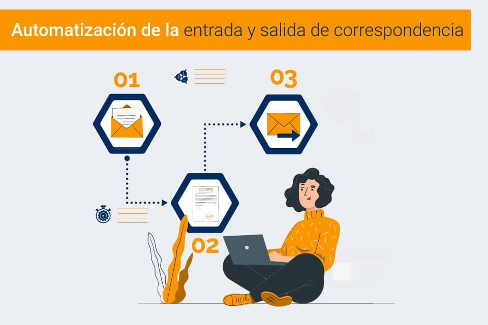 Automatización de la entrada y salida de correspondencia en colegios profesionales