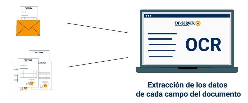 OCR extracción de los datos de cada campo del documento